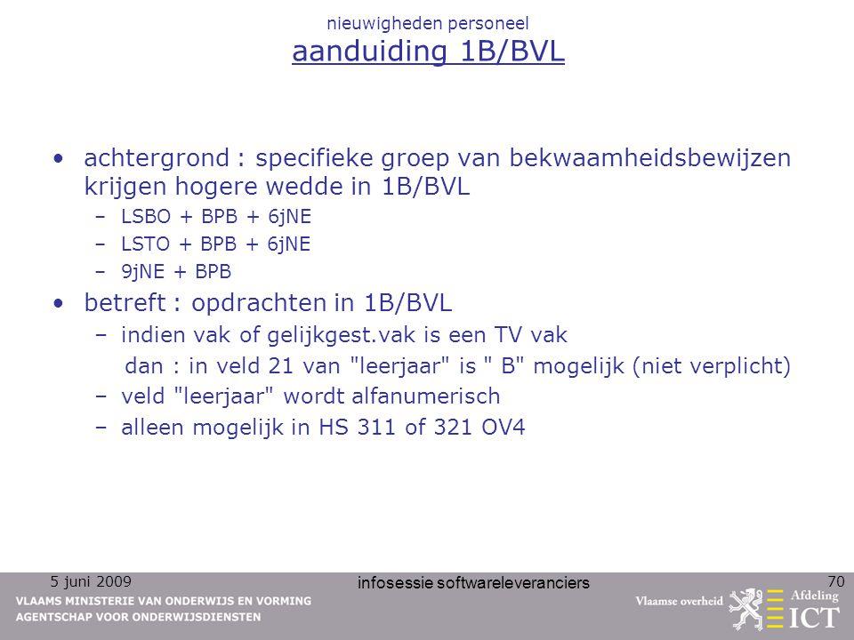 nieuwigheden personeel aanduiding 1B/BVL