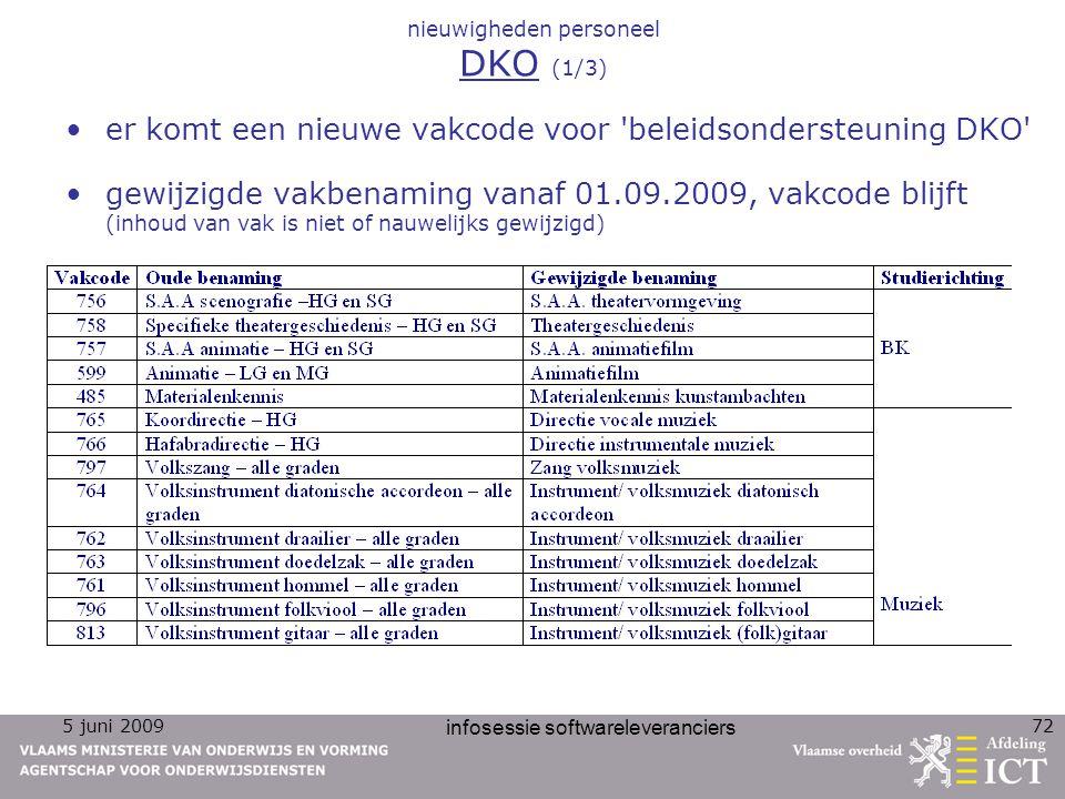nieuwigheden personeel DKO (1/3)