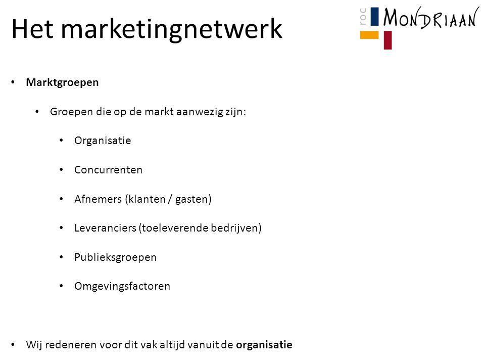 Het marketingnetwerk Marktgroepen