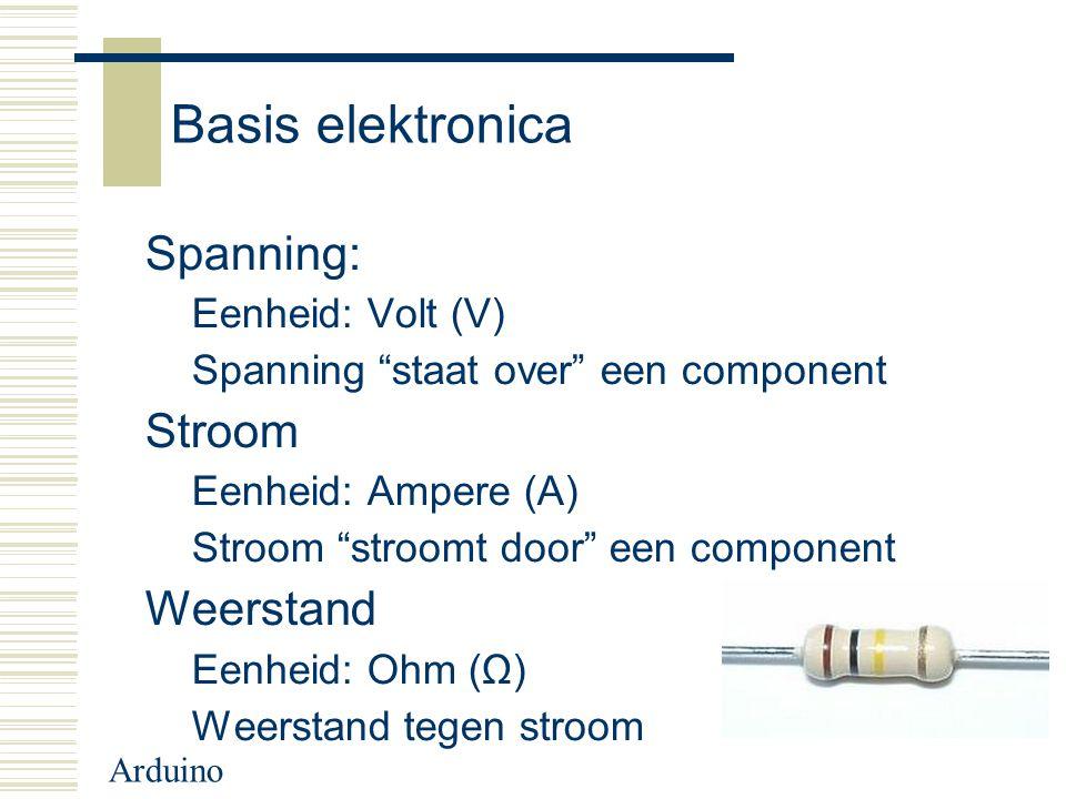 Basis elektronica Spanning: Stroom Weerstand Eenheid: Volt (V)
