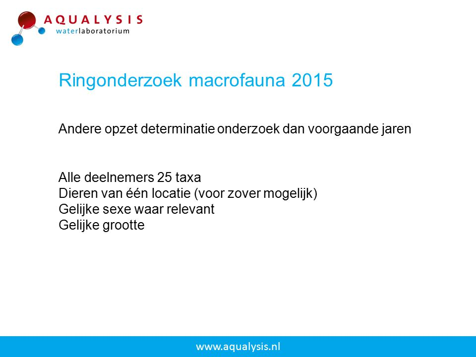 Ringonderzoek macrofauna 2015