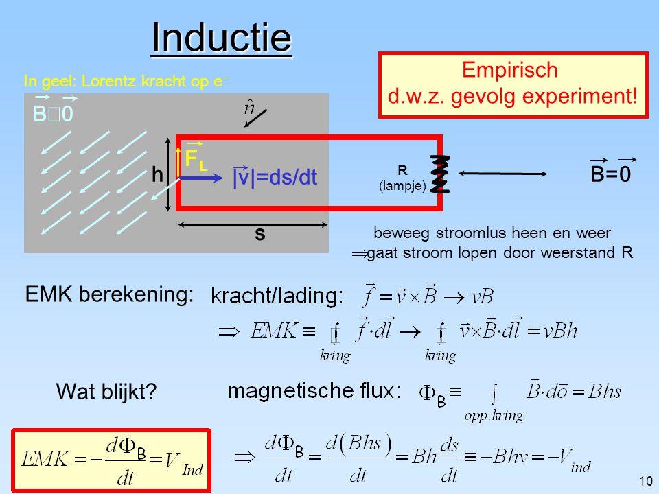 Inductie s h B¹0 |v|=ds/dt B=0 Empirisch d.w.z. gevolg experiment! FL