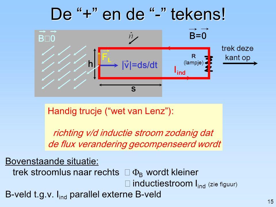 De + en de - tekens! B=0 B¹0 FL h |v|=ds/dt Iind s