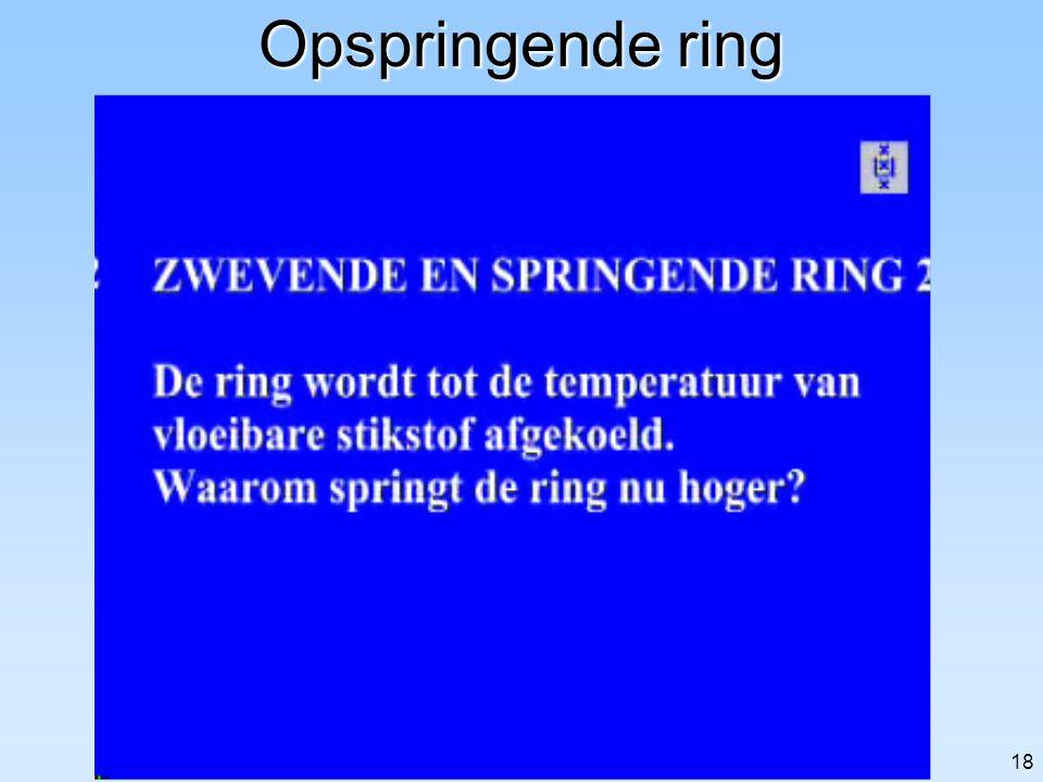 Opspringende ring