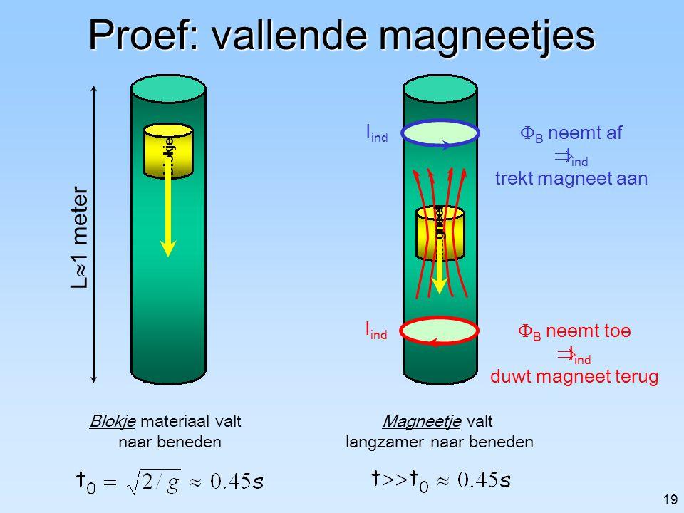 Proef: vallende magneetjes