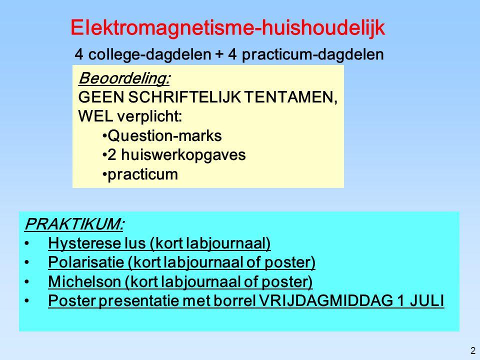 Elektromagnetisme-huishoudelijk