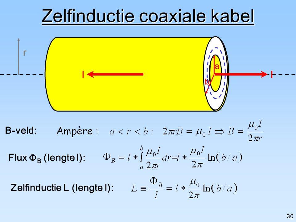 Zelfinductie coaxiale kabel