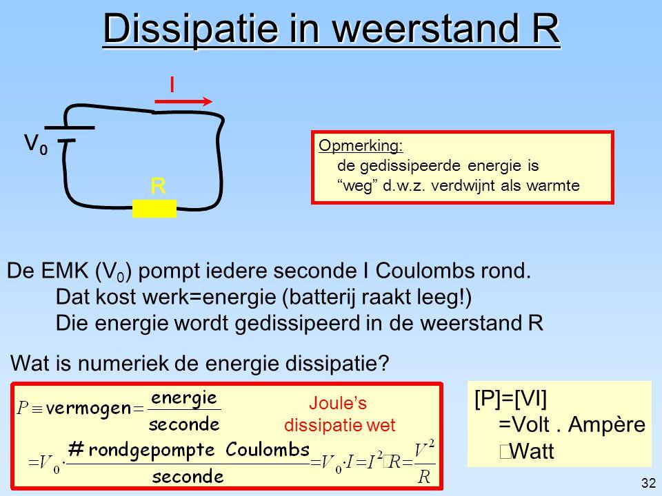 Dissipatie in weerstand R