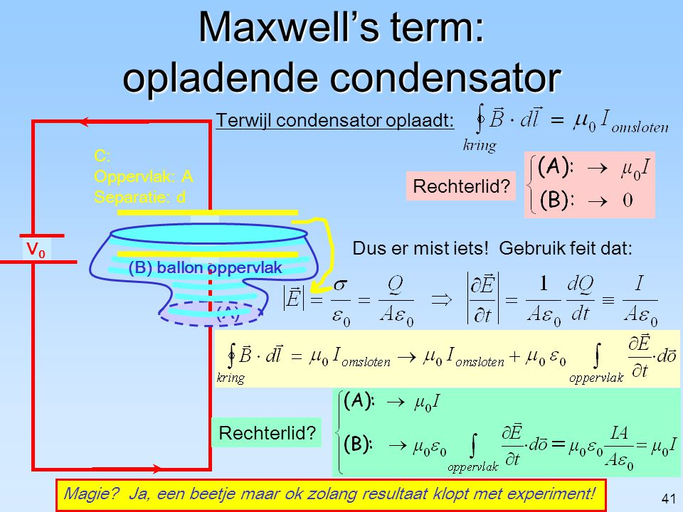 Maxwell's term: opladende condensator