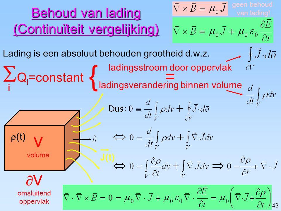 Behoud van lading (Continuïteit vergelijking)