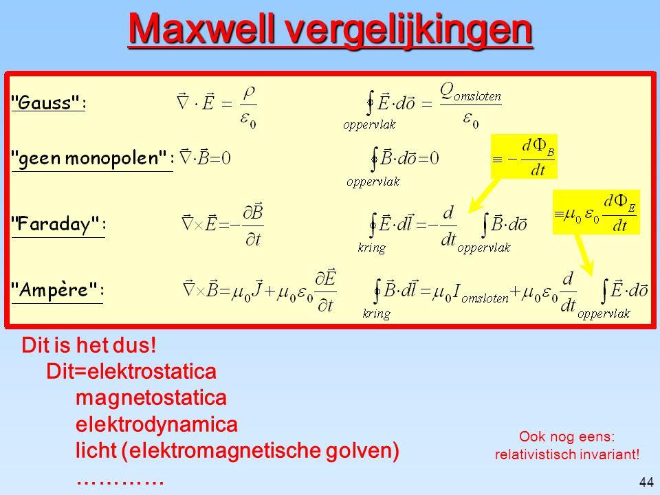 Maxwell vergelijkingen