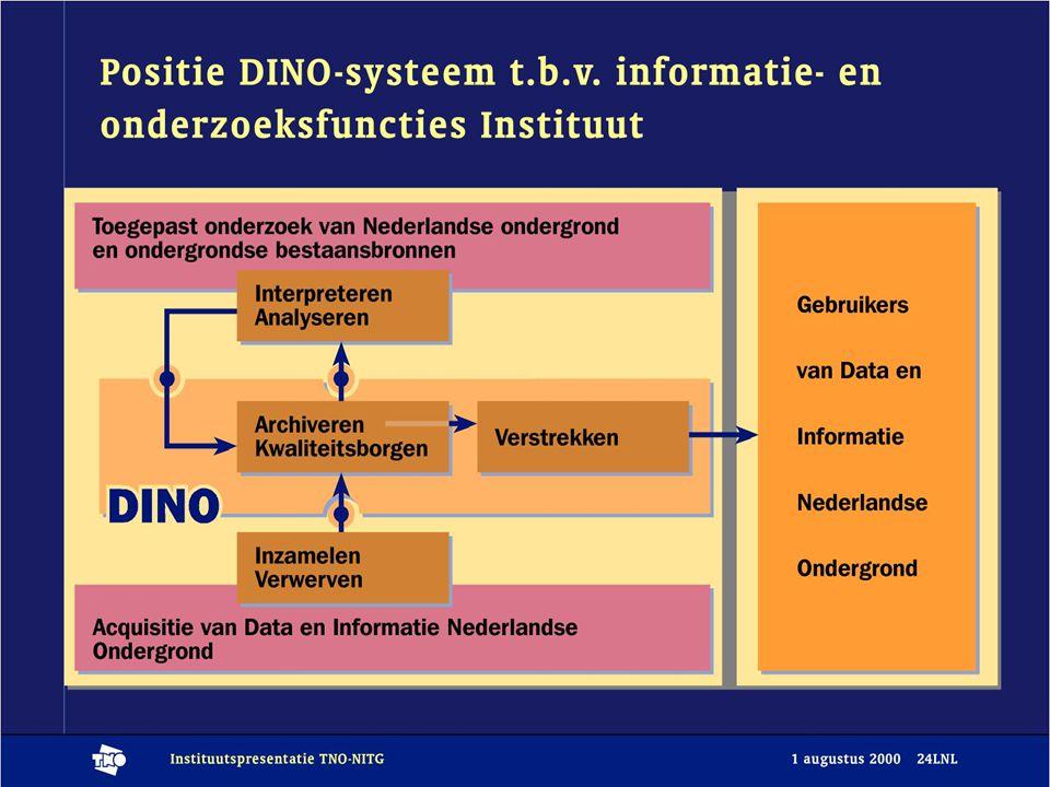 DINO is de Internet-implementatie van het concept van de one-stop-shop voor Data en Informatie van de Nederlandse Ondergrond (DINO). Dit concept heeft het Instituut als opdracht bij zijn oprichting in 1998 meegekregen.