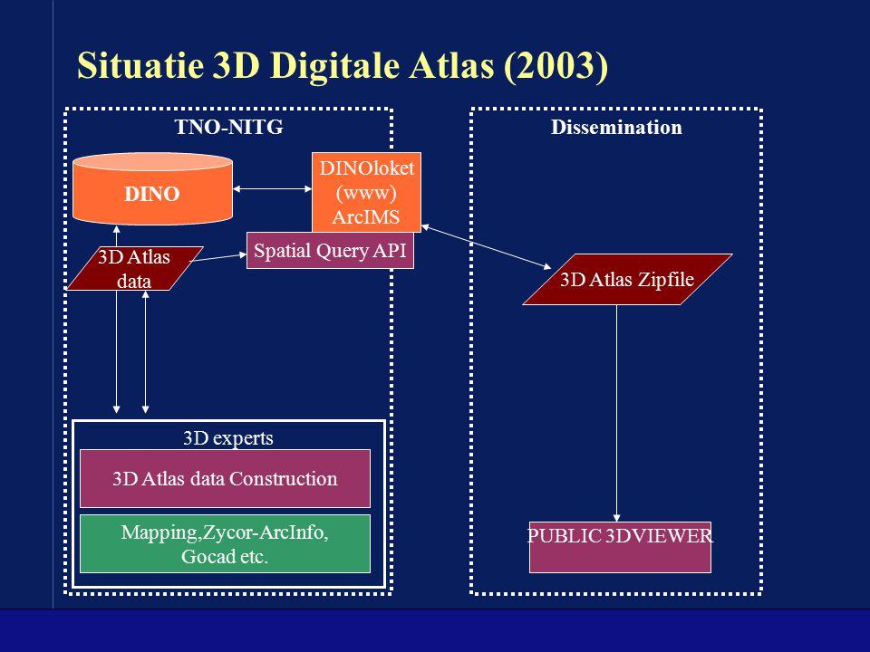 Situatie 3D Digitale Atlas (2003)