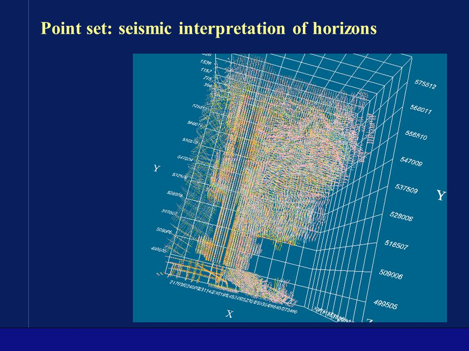 Point set: seismic interpretation of horizons