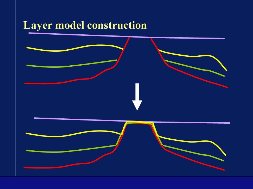 Layer model construction