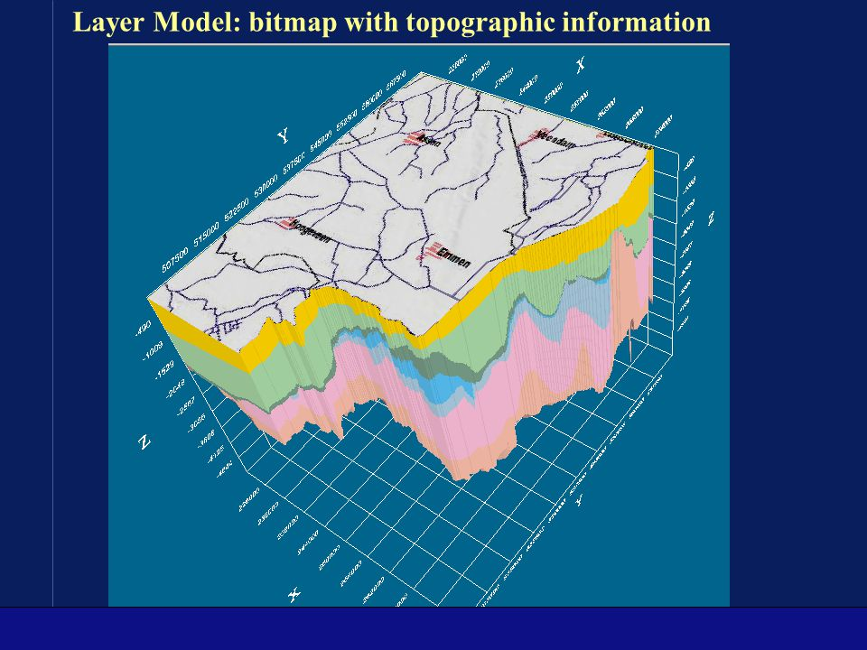 Layer Model: bitmap with topographic information