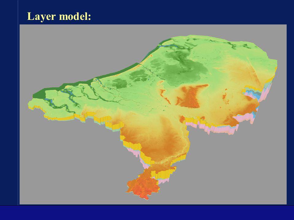 Layer model: