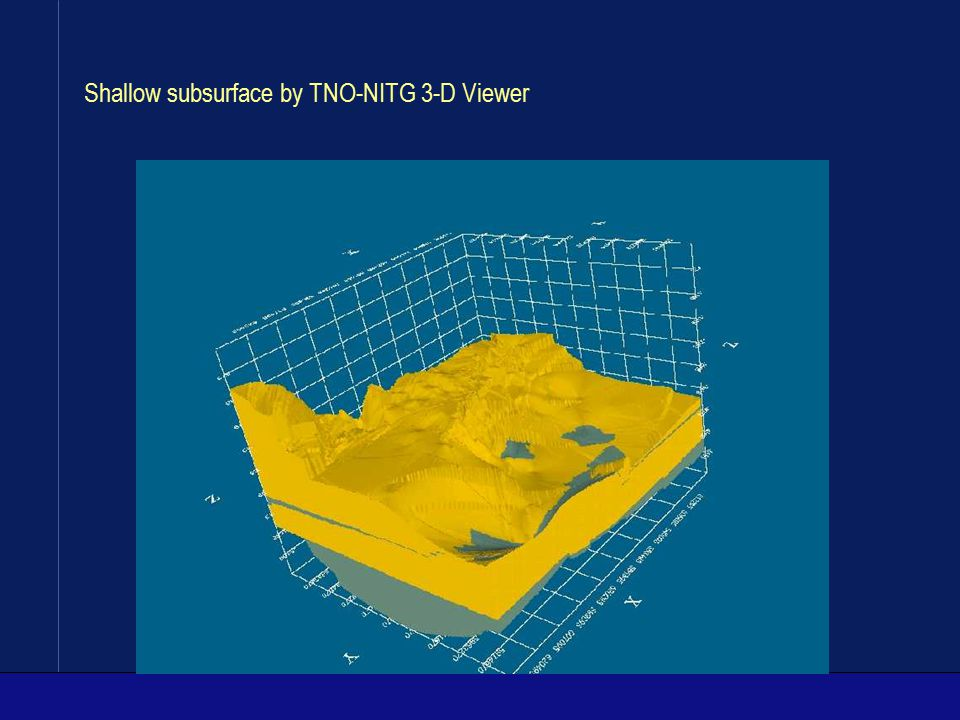 Shallow subsurface by TNO-NITG 3-D Viewer