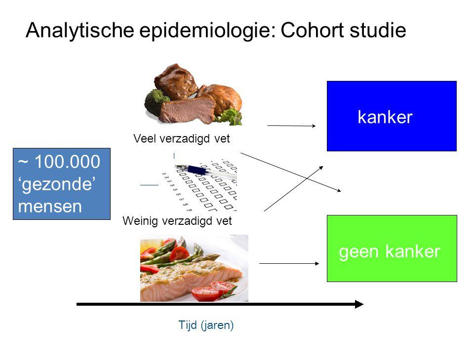 Analytische epidemiologie: Cohort studie