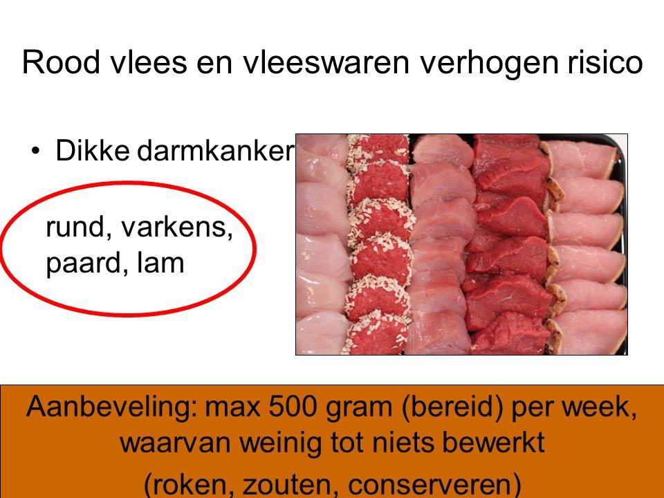 Rood vlees en vleeswaren verhogen risico