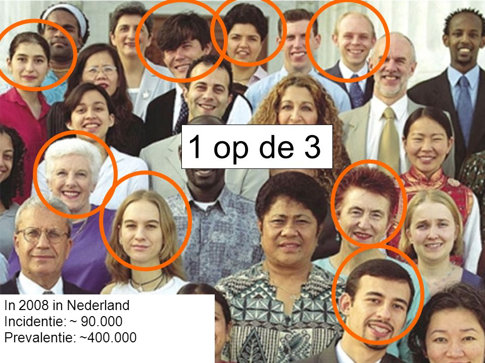1 op de 3 In 2008 in Nederland Incidentie: ~ 90.000