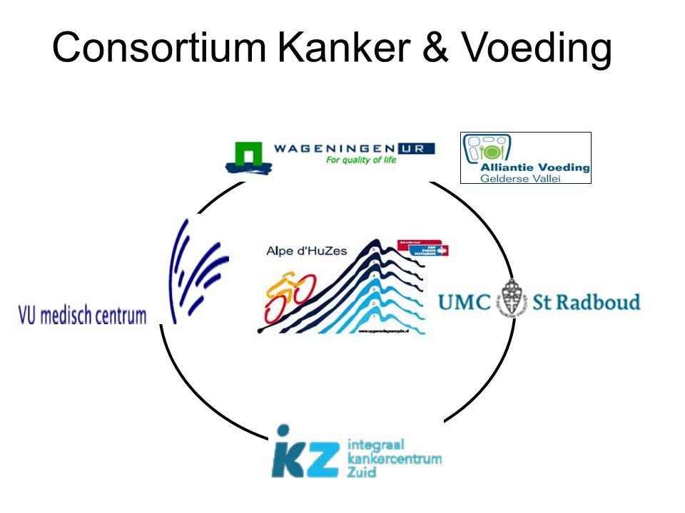 Consortium Kanker & Voeding