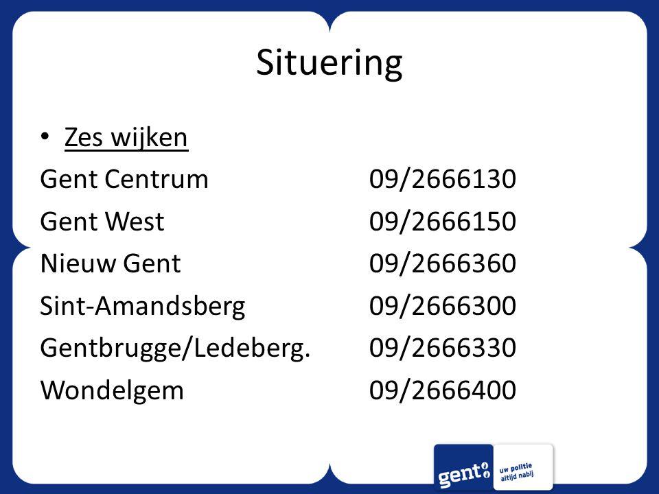 Situering Zes wijken Gent Centrum 09/2666130 Gent West 09/2666150