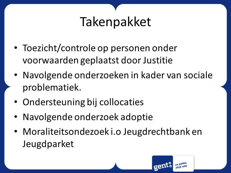 Takenpakket Toezicht/controle op personen onder voorwaarden geplaatst door Justitie. Navolgende onderzoeken in kader van sociale problematiek.