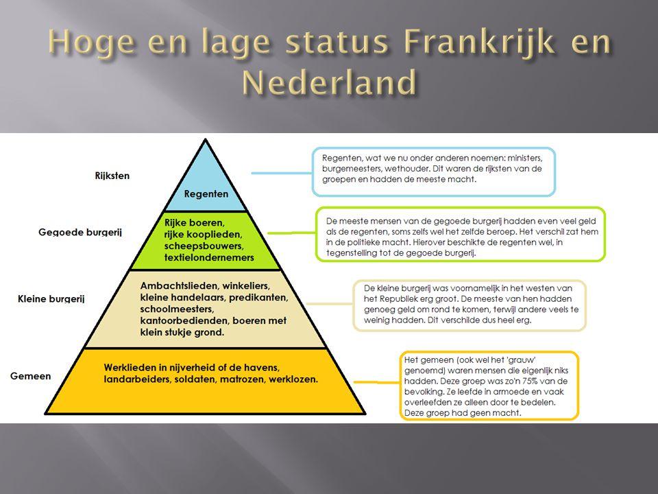Hoge en lage status Frankrijk en Nederland