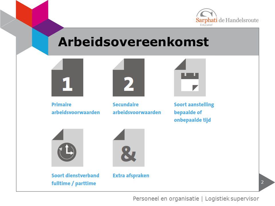 Arbeidsovereenkomst Personeel en organisatie | Logistiek supervisor