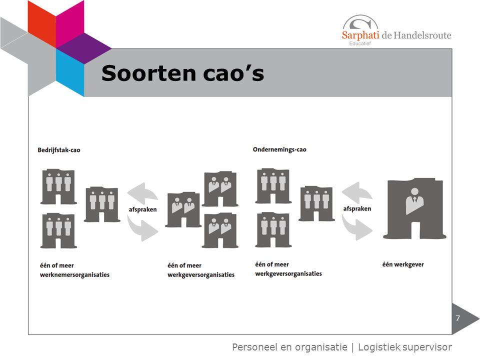 Soorten cao's Personeel en organisatie | Logistiek supervisor