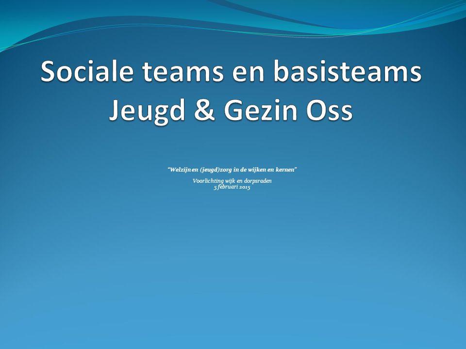 Sociale teams en basisteams Jeugd & Gezin Oss