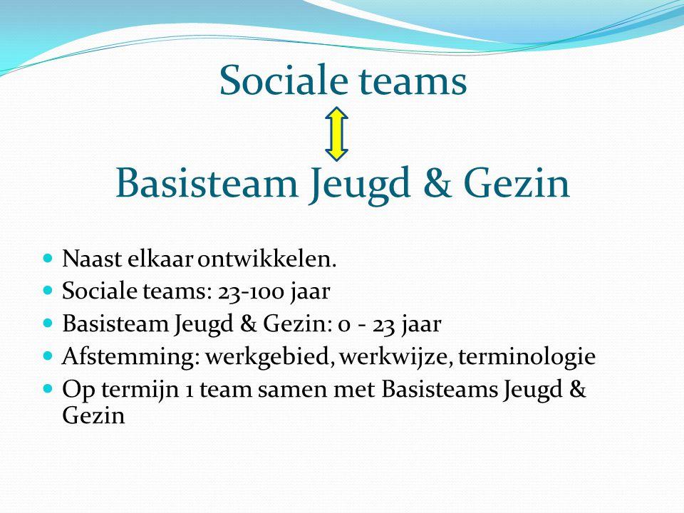 Sociale teams Basisteam Jeugd & Gezin