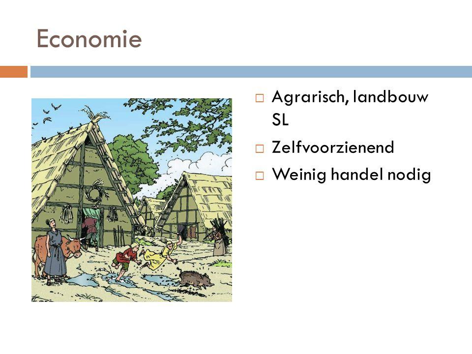 Economie Agrarisch, landbouw SL Zelfvoorzienend Weinig handel nodig