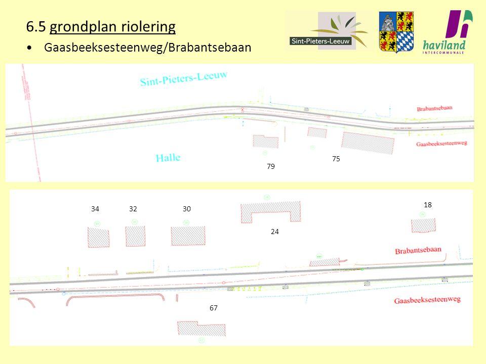 6.5 grondplan riolering Gaasbeeksesteenweg/Brabantsebaan 75 79 18 34