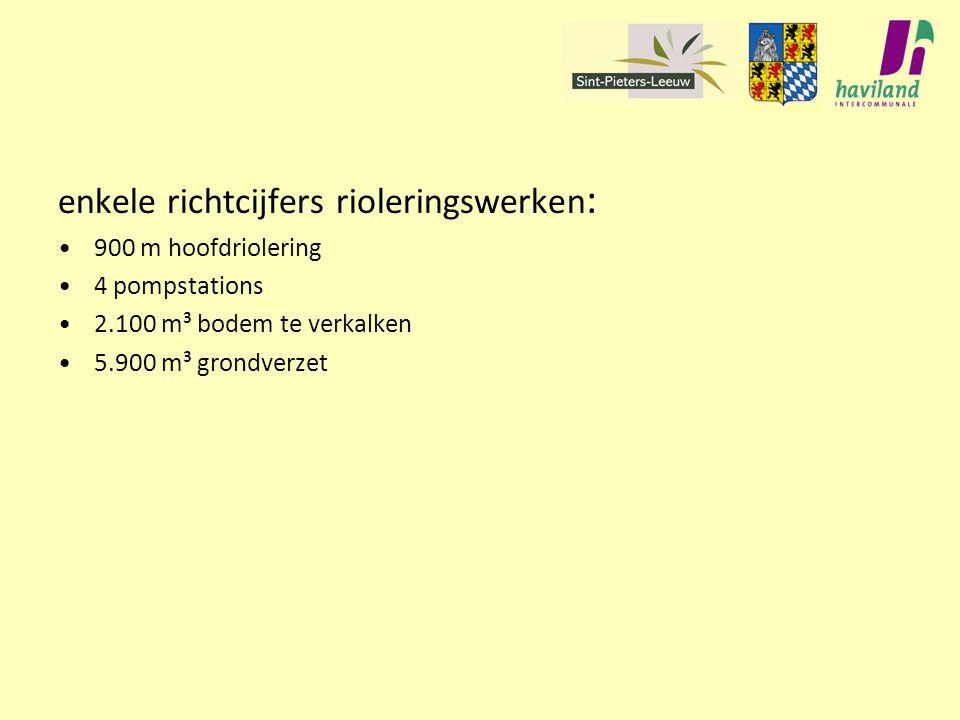 enkele richtcijfers rioleringswerken: