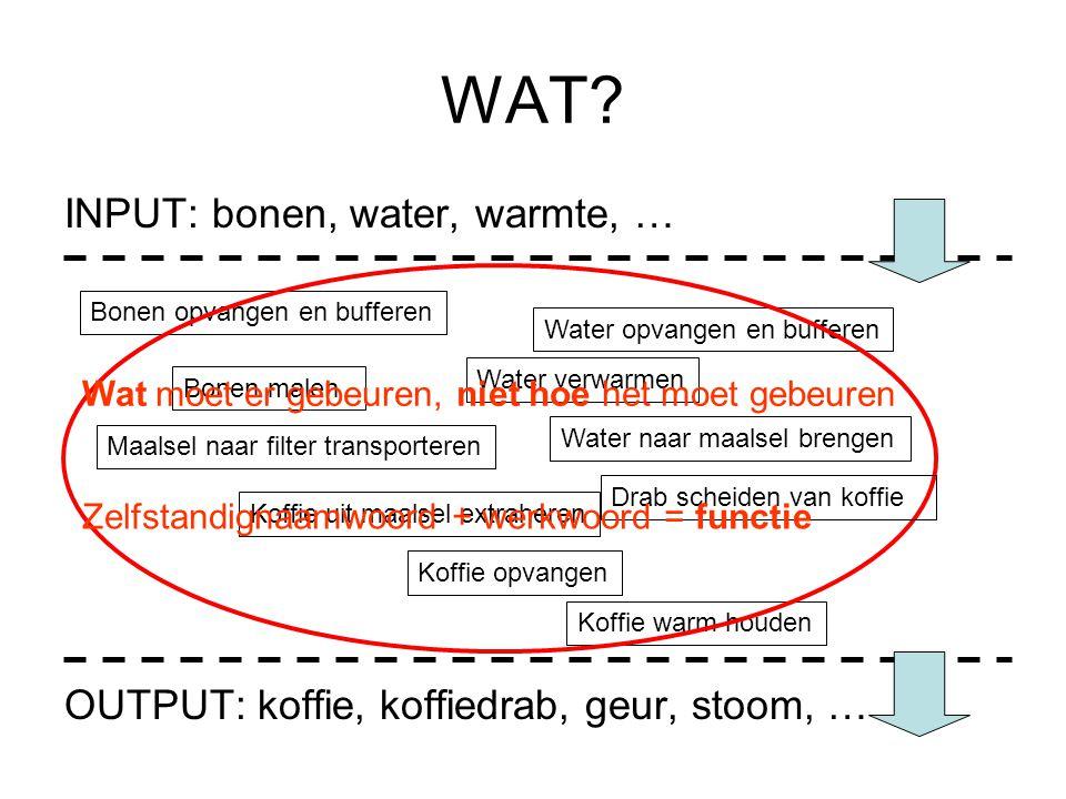 WAT INPUT: bonen, water, warmte, …