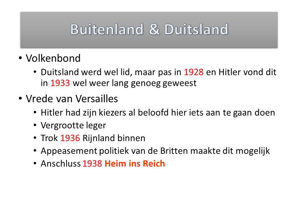 Buitenland & Duitsland