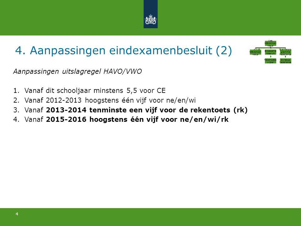 4. Aanpassingen eindexamenbesluit (2)