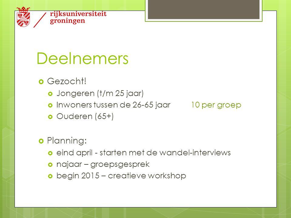 Deelnemers Gezocht! Planning: Jongeren (t/m 25 jaar)