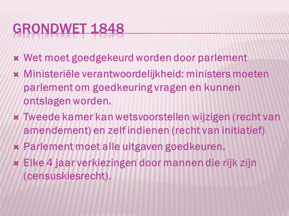 Grondwet 1848 Wet moet goedgekeurd worden door parlement