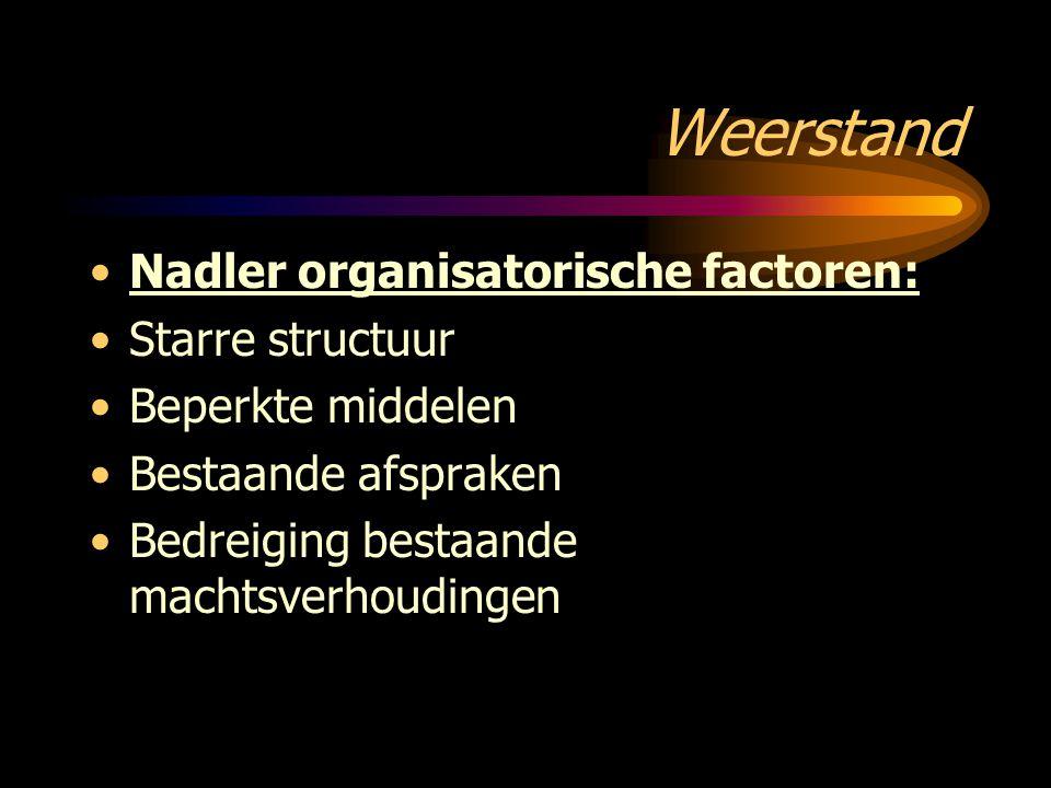 Weerstand Nadler organisatorische factoren: Starre structuur