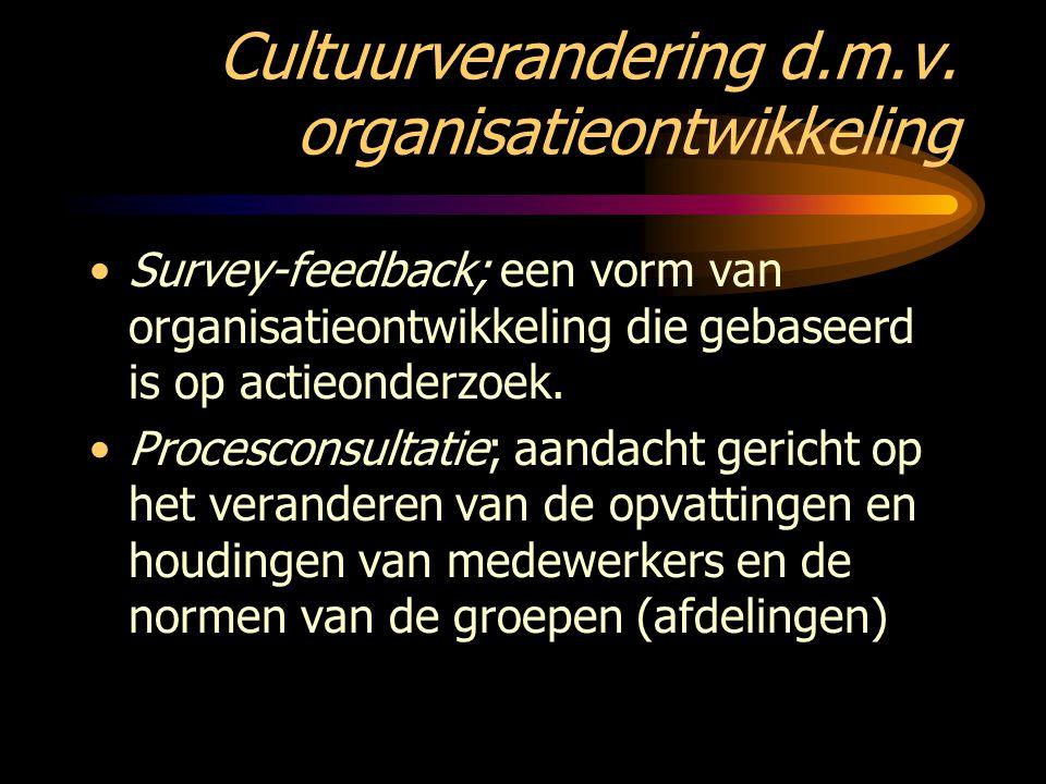 Cultuurverandering d.m.v. organisatieontwikkeling