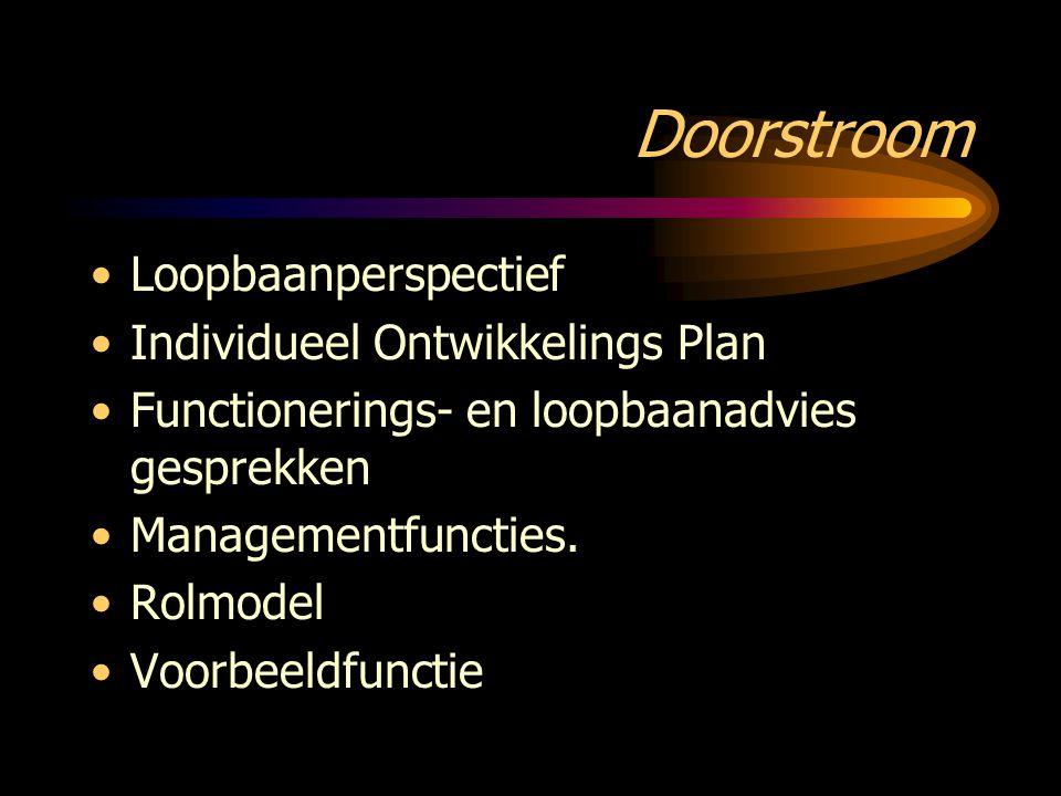Doorstroom Loopbaanperspectief Individueel Ontwikkelings Plan