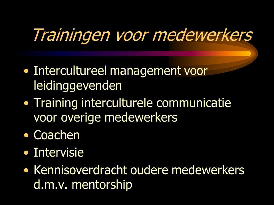 Trainingen voor medewerkers