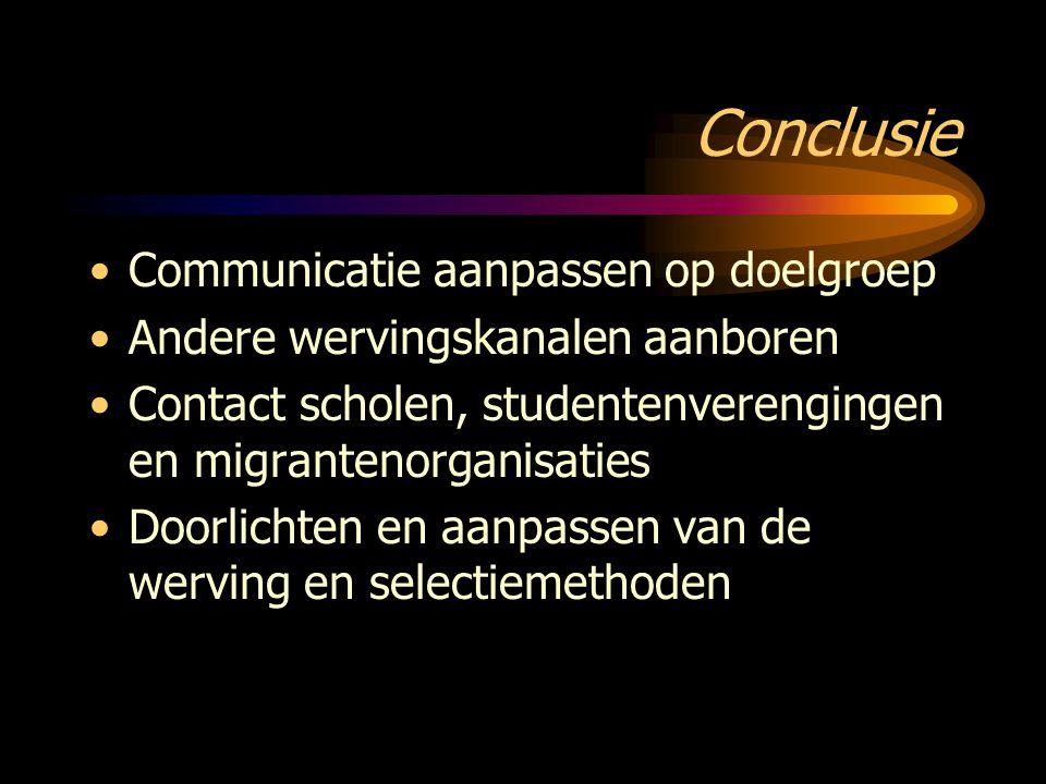 Conclusie Communicatie aanpassen op doelgroep
