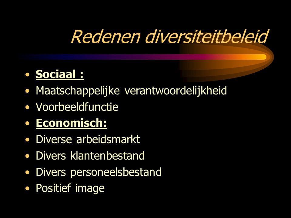 Redenen diversiteitbeleid