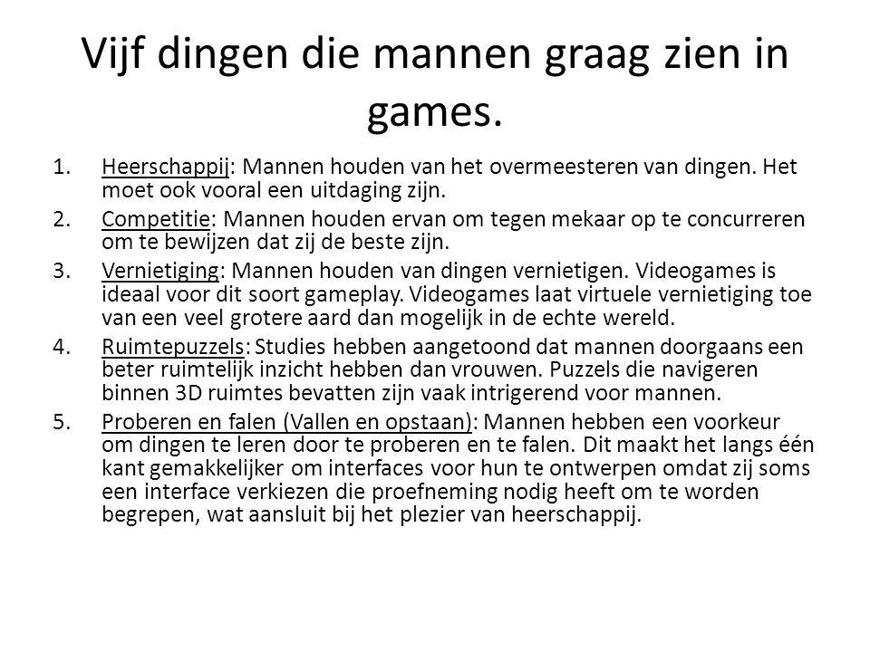 Vijf dingen die mannen graag zien in games.