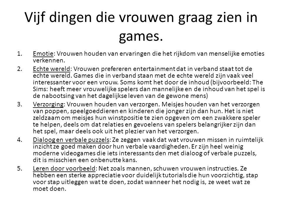 Vijf dingen die vrouwen graag zien in games.