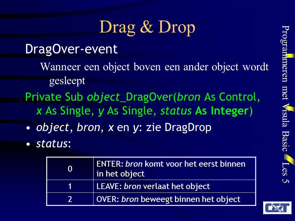 Drag & Drop DragOver-event